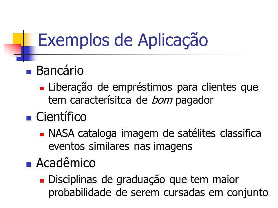 Exemplos de Aplicação Bancário Liberação de empréstimos para clientes que tem caracterísitca de bom pagador Científico NASA cataloga imagem de satélit
