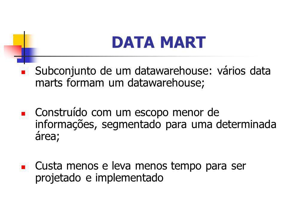 DATA MART Subconjunto de um datawarehouse: vários data marts formam um datawarehouse; Construído com um escopo menor de informações, segmentado para u
