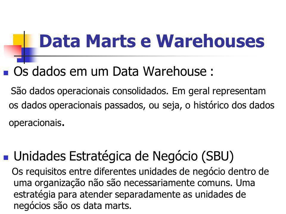 Data Marts e Warehouses Os dados em um Data Warehouse : São dados operacionais consolidados. Em geral representam os dados operacionais passados, ou s