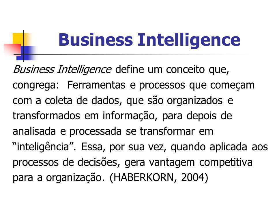 Business Intelligence Business Intelligence define um conceito que, congrega: Ferramentas e processos que começam com a coleta de dados, que são organ
