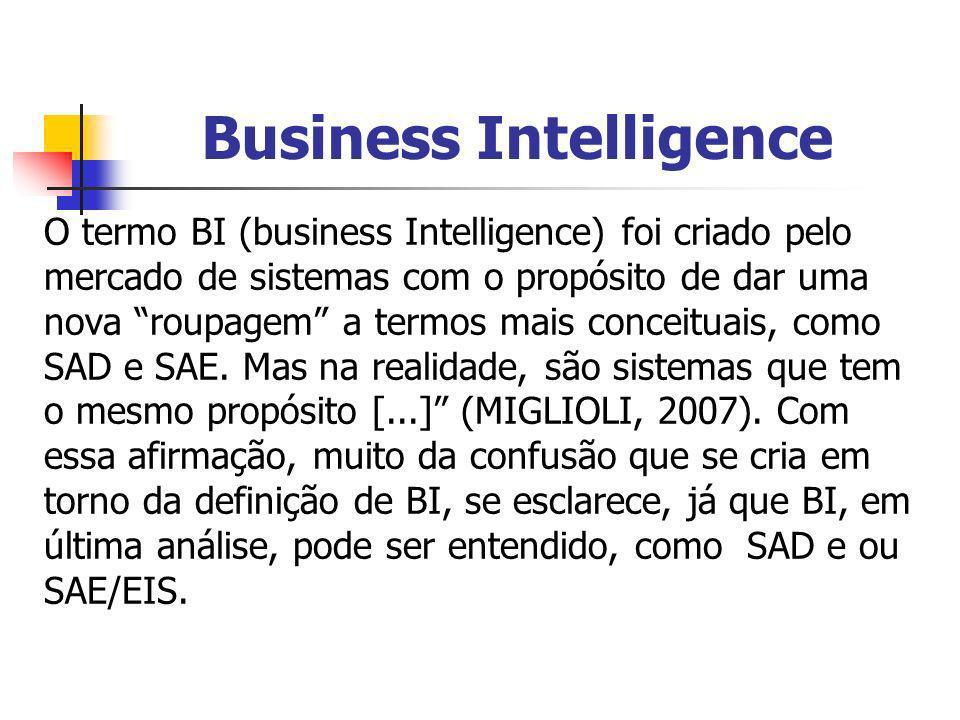 Business Intelligence O termo BI (business Intelligence) foi criado pelo mercado de sistemas com o propósito de dar uma nova roupagem a termos mais co
