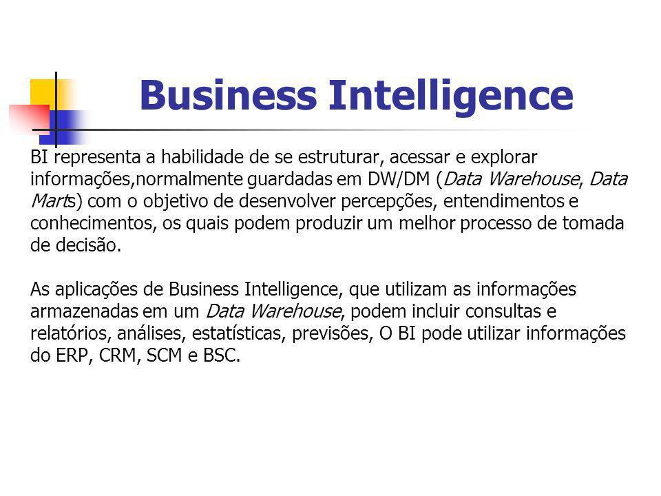 Business Intelligence BI representa a habilidade de se estruturar, acessar e explorar informações,normalmente guardadas em DW/DM (Data Warehouse, Data