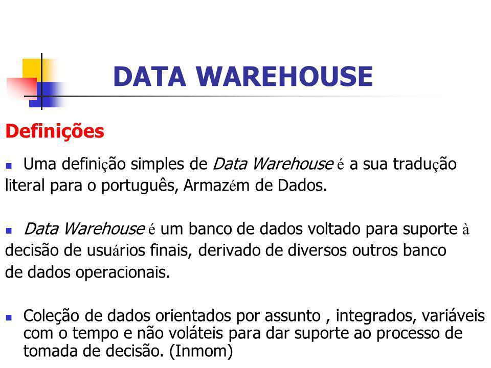 Definições Uma defini ç ão simples de Data Warehouse é a sua tradu ç ão literal para o português, Armaz é m de Dados. Data Warehouse é um banco de dad