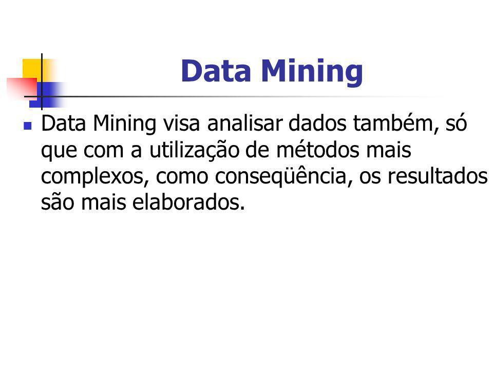 Data Mining Data Mining visa analisar dados também, só que com a utilização de métodos mais complexos, como conseqüência, os resultados são mais elabo