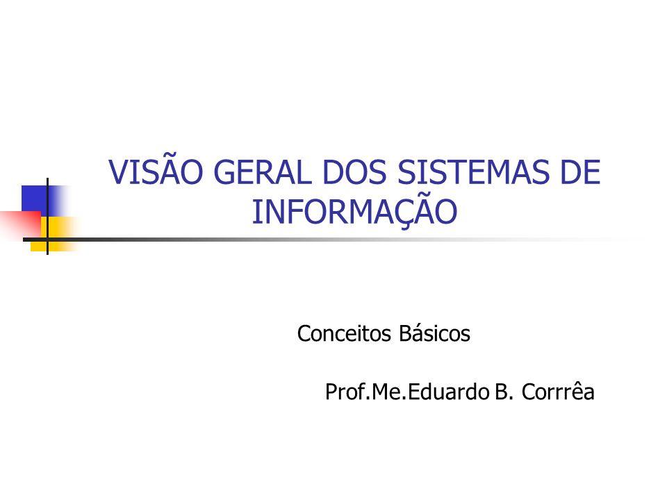 VISÃO GERAL DOS SISTEMAS DE INFORMAÇÃO Conceitos Básicos Prof.Me.Eduardo B. Corrrêa