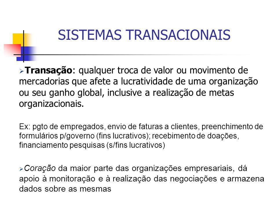 Transação: qualquer troca de valor ou movimento de mercadorias que afete a lucratividade de uma organização ou seu ganho global, inclusive a realizaçã