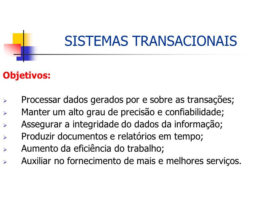 Objetivos: Processar dados gerados por e sobre as transações; Manter um alto grau de precisão e confiabilidade; Assegurar a integridade do dados da in