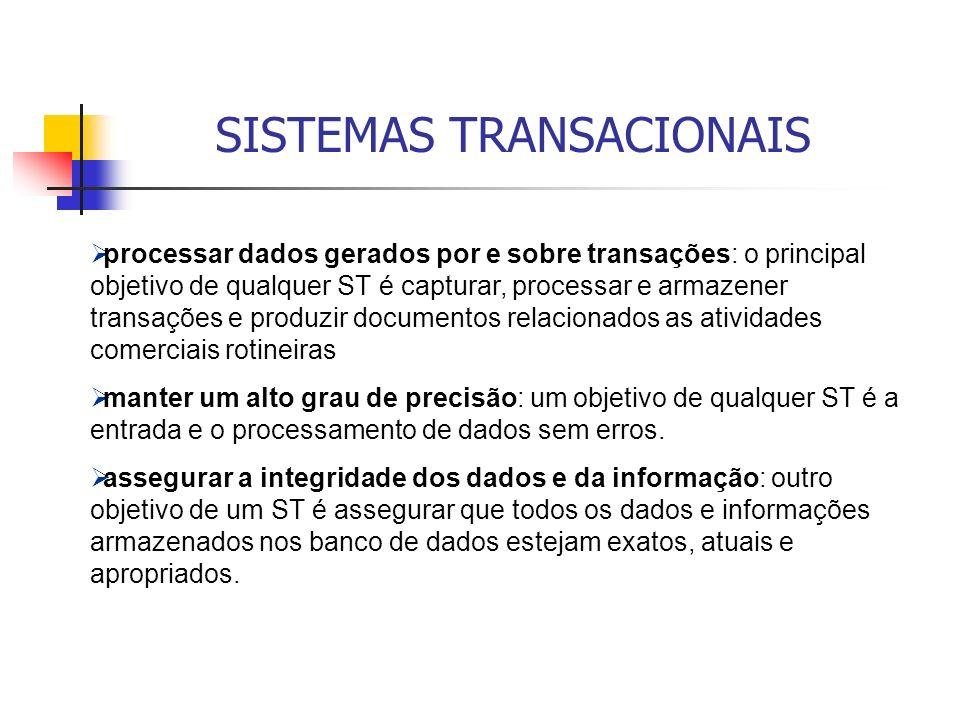 processar dados gerados por e sobre transações: o principal objetivo de qualquer ST é capturar, processar e armazener transações e produzir documentos
