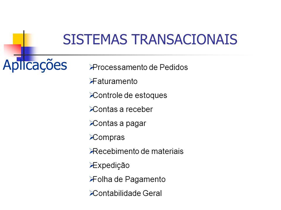 Processamento de Pedidos Faturamento Controle de estoques Contas a receber Contas a pagar Compras Recebimento de materiais Expedição Folha de Pagament
