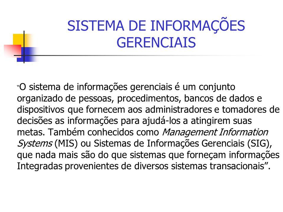 SISTEMA DE INFORMAÇÕES GERENCIAIS O sistema de informações gerenciais é um conjunto organizado de pessoas, procedimentos, bancos de dados e dispositiv