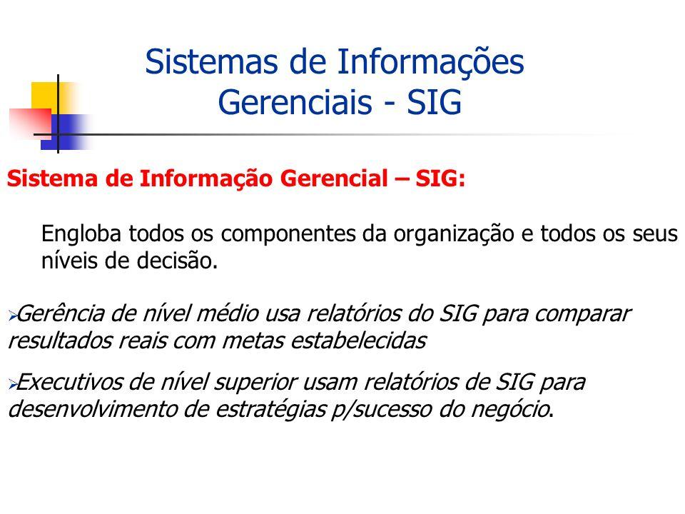 Sistemas de Informações Gerenciais - SIG Gerência de nível médio usa relatórios do SIG para comparar resultados reais com metas estabelecidas Executiv
