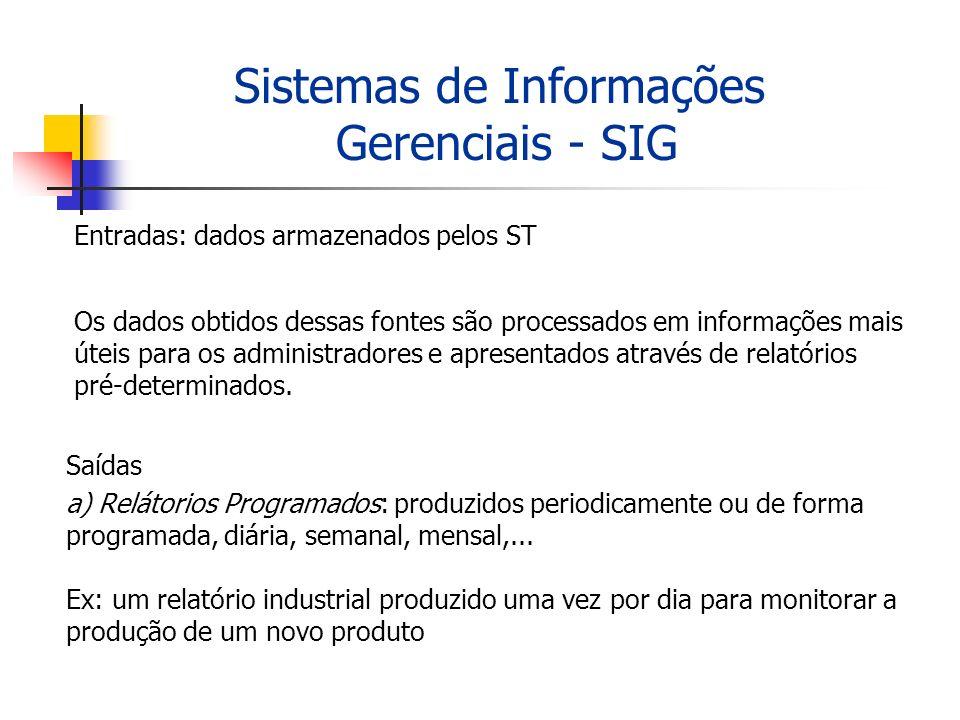 Sistemas de Informações Gerenciais - SIG Entradas: dados armazenados pelos ST Os dados obtidos dessas fontes são processados em informações mais úteis
