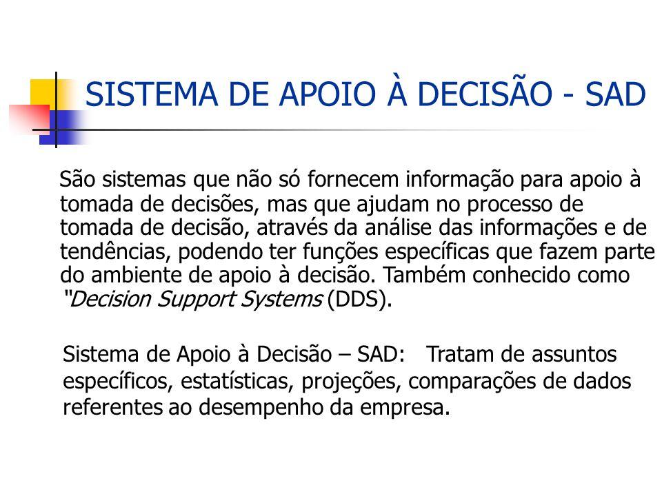 São sistemas que não só fornecem informação para apoio à tomada de decisões, mas que ajudam no processo de tomada de decisão, através da análise das i