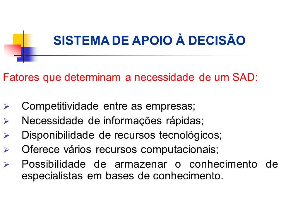 SISTEMA DE APOIO À DECISÃO Fatores que determinam a necessidade de um SAD: Competitividade entre as empresas; Necessidade de informações rápidas; Disp