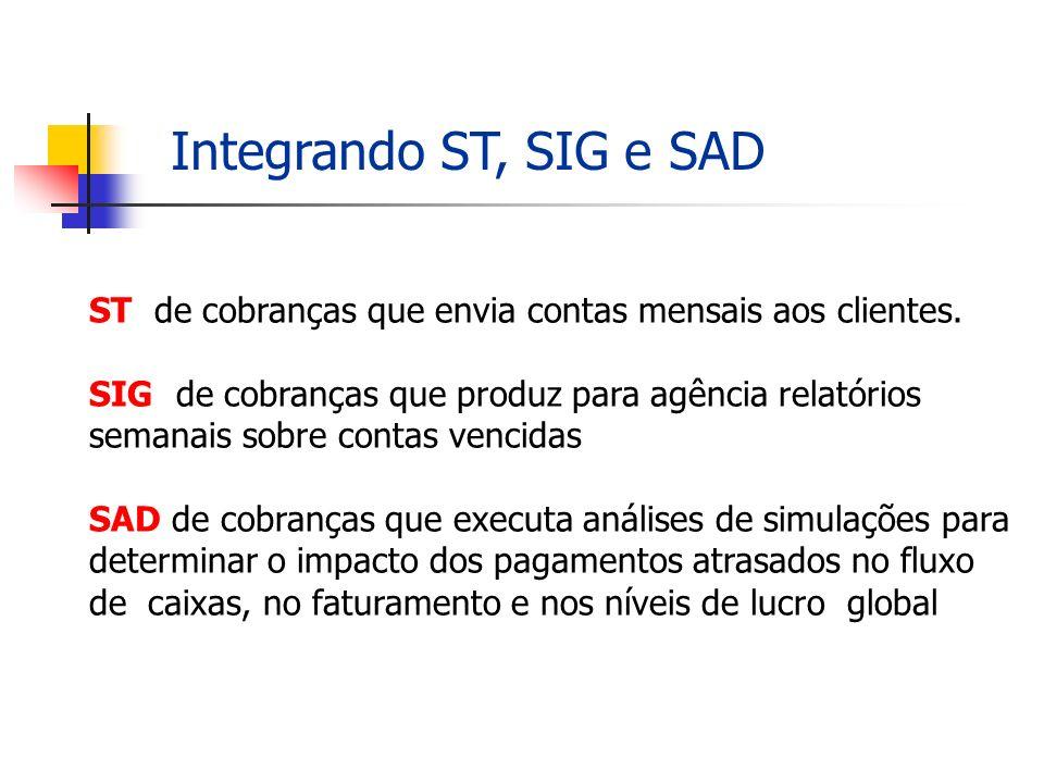 Integrando ST, SIG e SAD ST de cobranças que envia contas mensais aos clientes. SIG de cobranças que produz para agência relatórios semanais sobre con