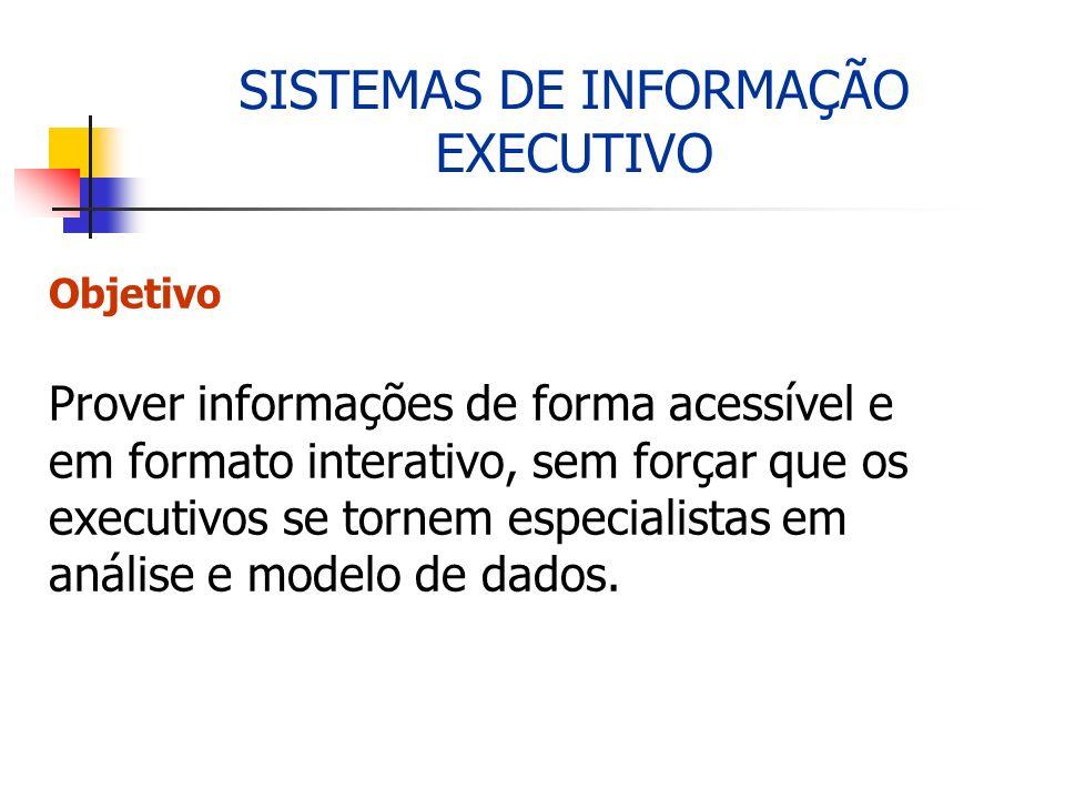 SISTEMAS DE INFORMAÇÃO EXECUTIVO Objetivo Prover informações de forma acessível e em formato interativo, sem forçar que os executivos se tornem especi