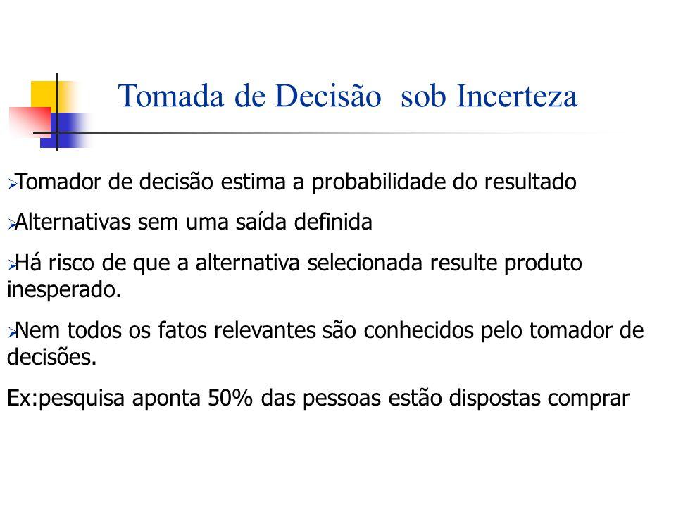 Tomador de decisão estima a probabilidade do resultado Alternativas sem uma saída definida Há risco de que a alternativa selecionada resulte produto i