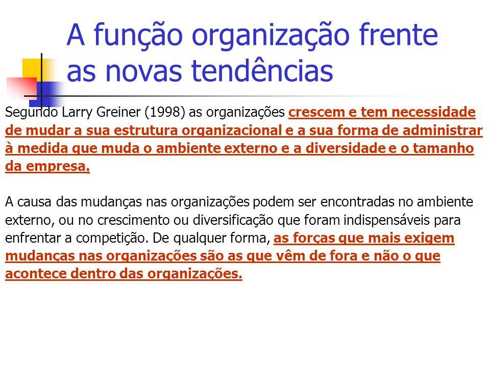 A função organização frente as novas tendências Segundo Larry Greiner (1998) as organizações crescem e tem necessidade de mudar a sua estrutura organizacional e a sua forma de administrar à medida que muda o ambiente externo e a diversidade e o tamanho.