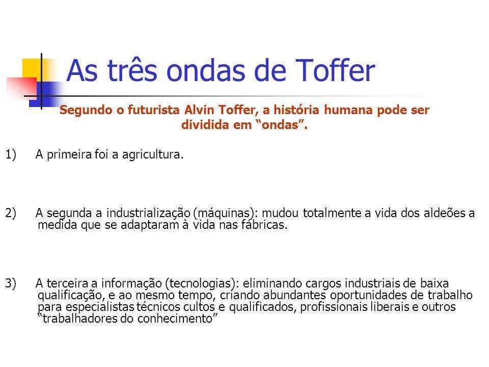 As três ondas de Toffer Segundo o futurista Alvin Toffer, a história humana pode ser dividida em ondas. 1) A primeira foi a agricultura. 2) A segunda