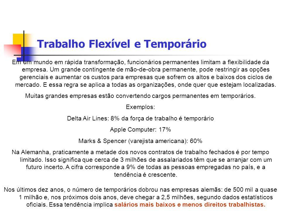 Trabalho Flexível e Temporário Em um mundo em rápida transformação, funcionários permanentes limitam a flexibilidade da empresa.