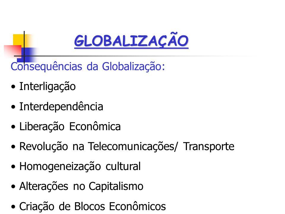 GLOBALIZAÇÃO Consequências da Globalização: Interligação Interdependência Liberação Econômica Revolução na Telecomunicações/ Transporte Homogeneização cultural Alterações no Capitalismo Criação de Blocos Econômicos