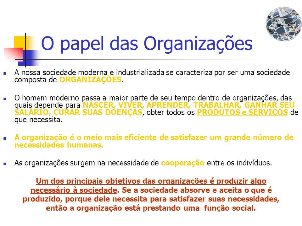 O papel das Organizações A nossa sociedade moderna e industrializada se caracteriza por ser uma sociedade composta de ORGANIZAÇÕES. O homem moderno pa