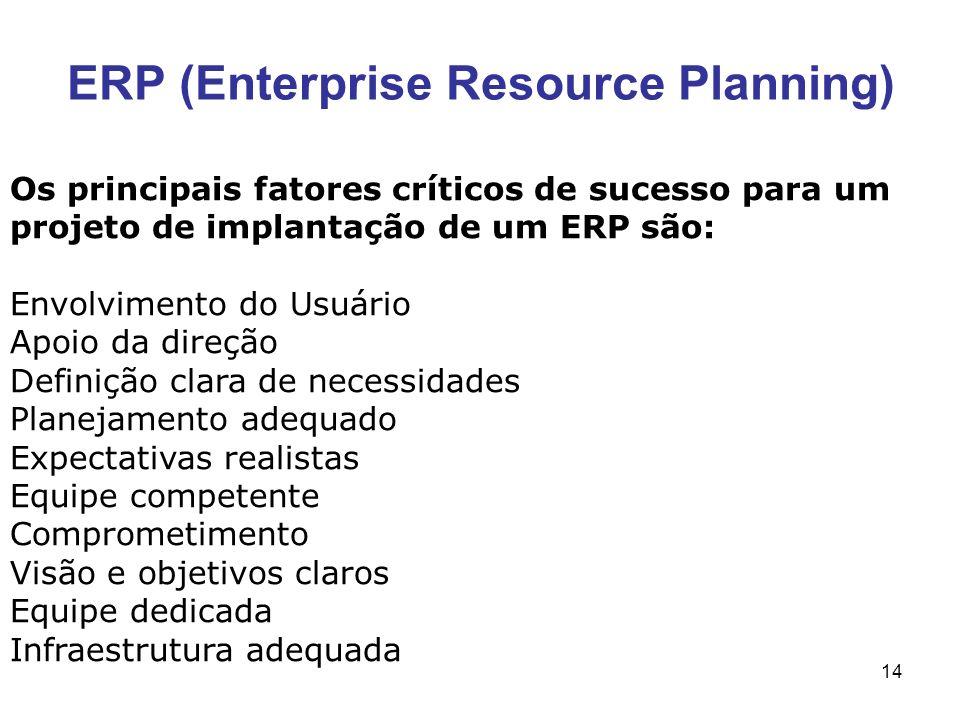 14 ERP (Enterprise Resource Planning) Os principais fatores críticos de sucesso para um projeto de implantação de um ERP são: Envolvimento do Usuário