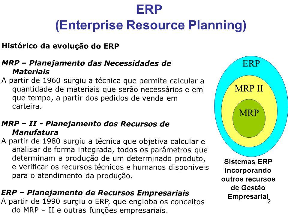 2 Histórico da evolução do ERP MRP – Planejamento das Necessidades de Materiais A partir de 1960 surgiu a técnica que permite calcular a quantidade de