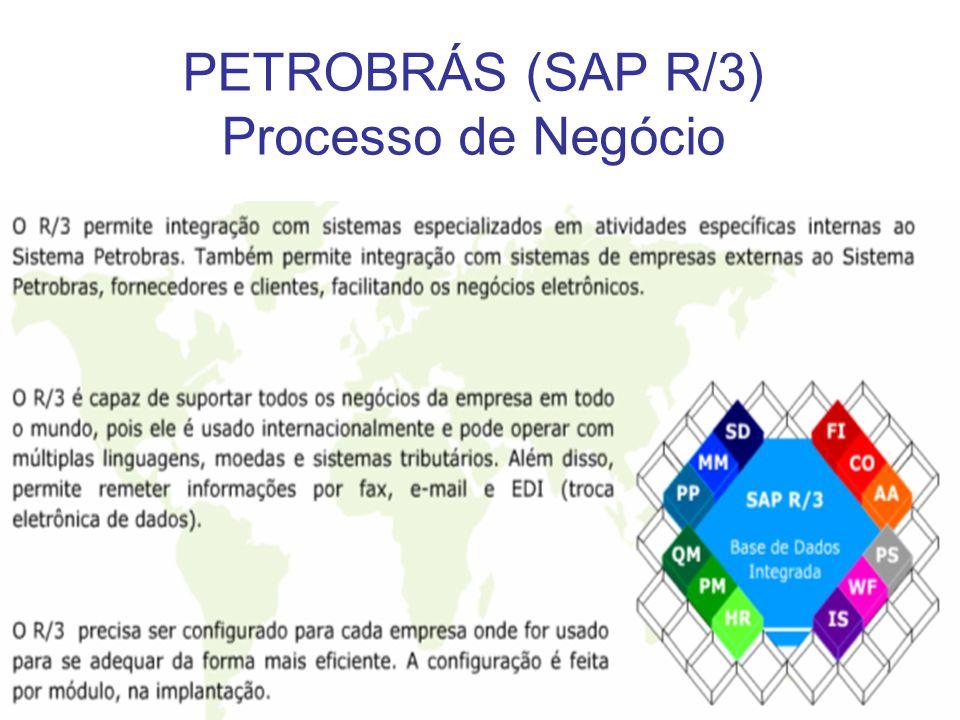 21 PETROBRÁS (SAP R/3) Processo de Negócio