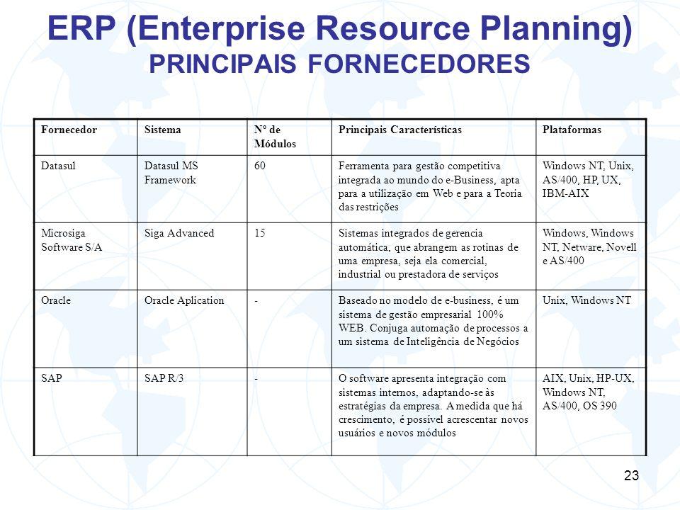 23 ERP (Enterprise Resource Planning) PRINCIPAIS FORNECEDORES FornecedorSistemaNº de Módulos Principais CaracterísticasPlataformas DatasulDatasul MS F