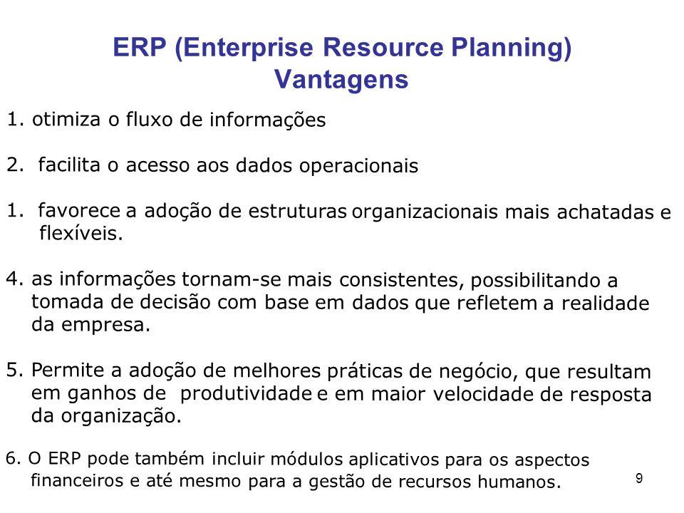 9 ERP (Enterprise Resource Planning) Vantagens 1.otimiza o fluxo de informações 2. facilita o acesso aos dados operacionais 1. favorece a adoção de es