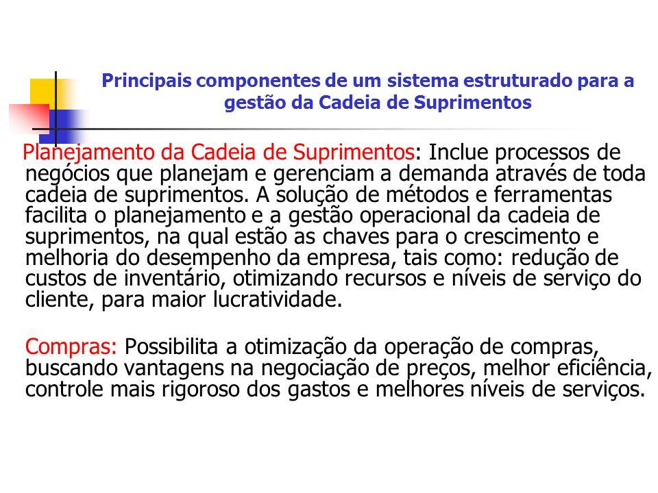 Planejamento da Cadeia de Suprimentos: Inclue processos de negócios que planejam e gerenciam a demanda através de toda cadeia de suprimentos. A soluçã
