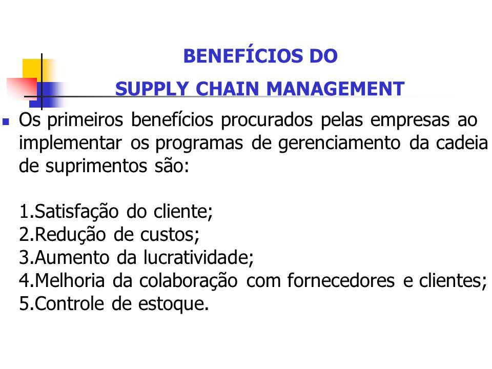 Os primeiros benefícios procurados pelas empresas ao implementar os programas de gerenciamento da cadeia de suprimentos são: 1.Satisfação do cliente;