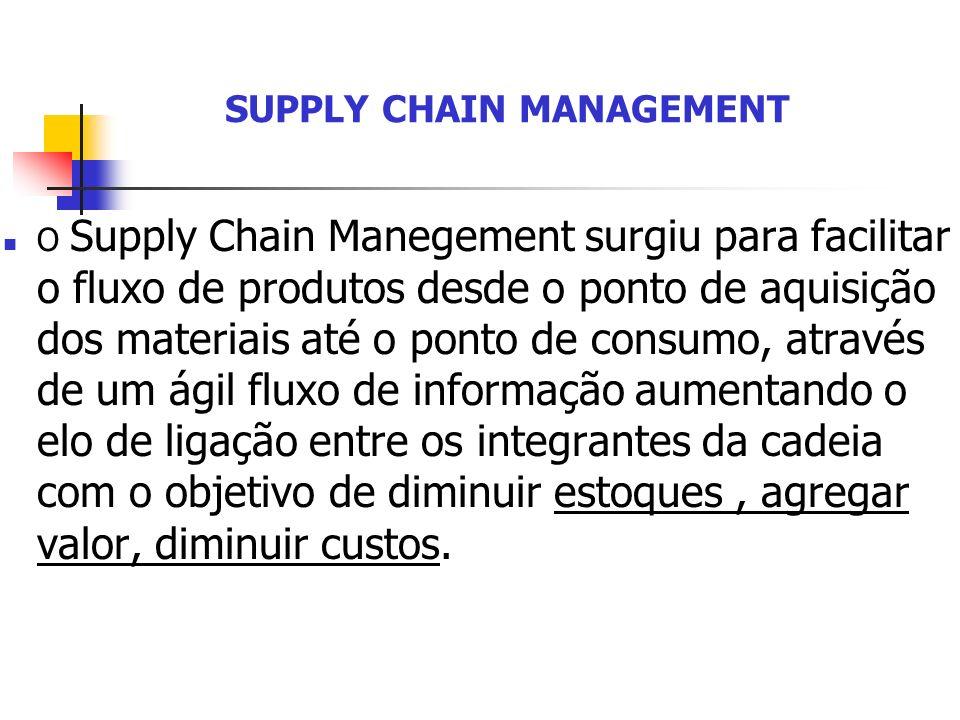 O Supply Chain Manegement surgiu para facilitar o fluxo de produtos desde o ponto de aquisição dos materiais até o ponto de consumo, através de um ági