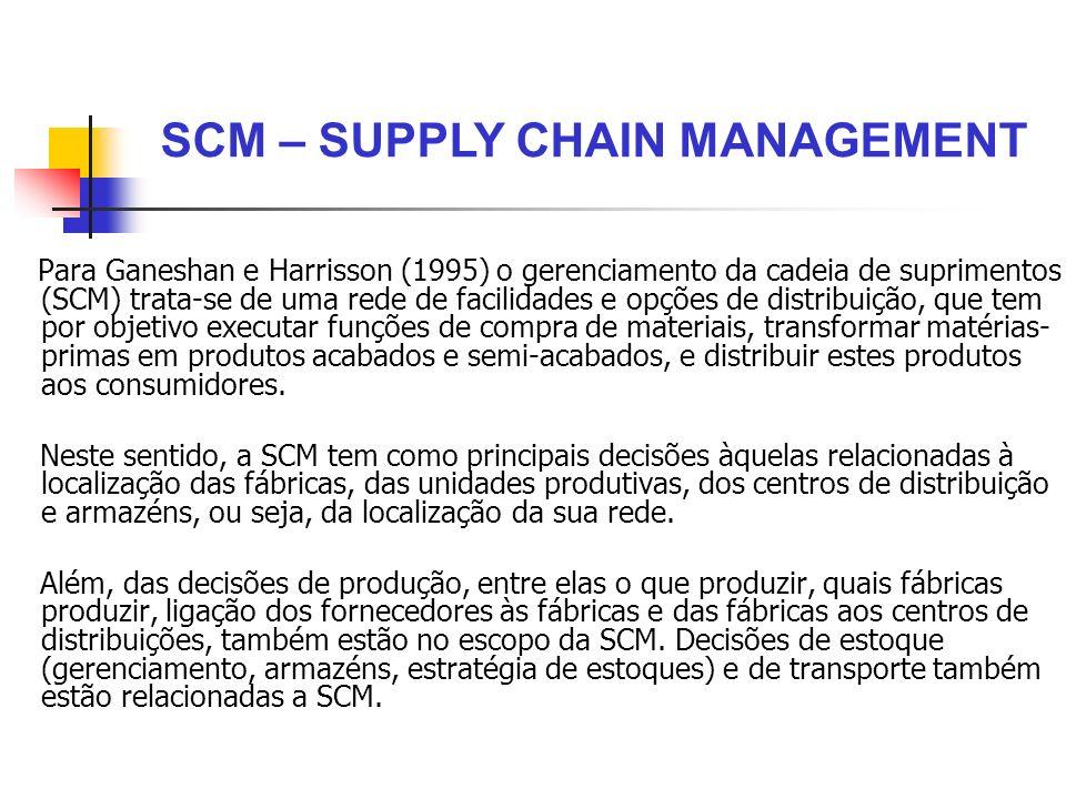 Para Ganeshan e Harrisson (1995) o gerenciamento da cadeia de suprimentos (SCM) trata-se de uma rede de facilidades e opções de distribuição, que tem por objetivo executar funções de compra de materiais, transformar matérias- primas em produtos acabados e semi-acabados, e distribuir estes produtos aos consumidores.