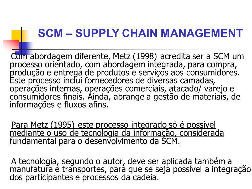 Com abordagem diferente, Metz (1998) acredita ser a SCM um processo orientado, com abordagem integrada, para compra, produção e entrega de produtos e