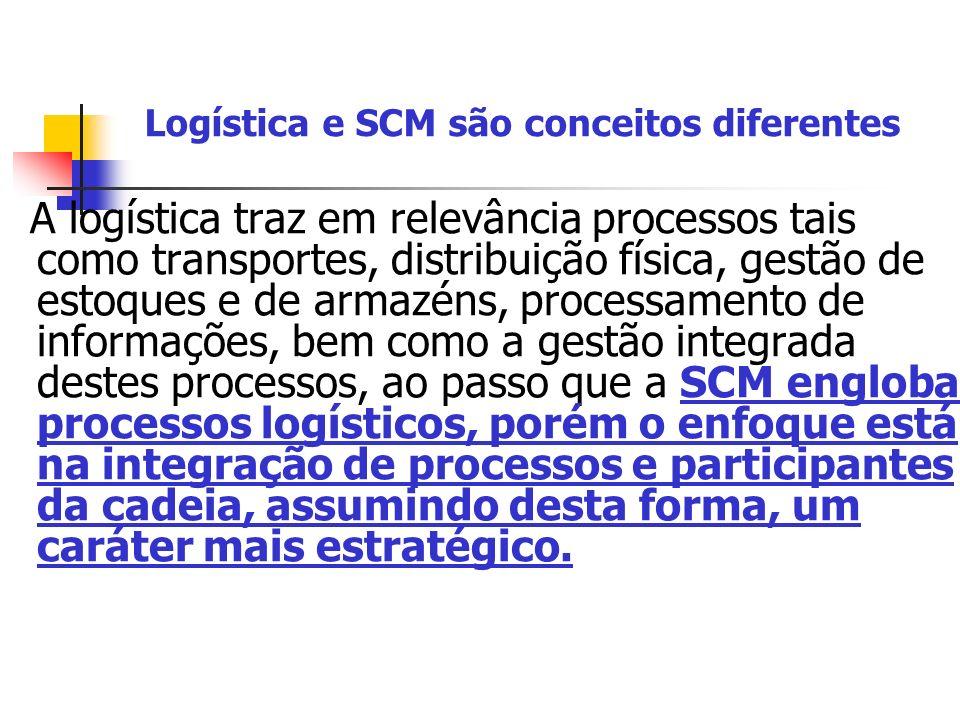 A logística traz em relevância processos tais como transportes, distribuição física, gestão de estoques e de armazéns, processamento de informações, b