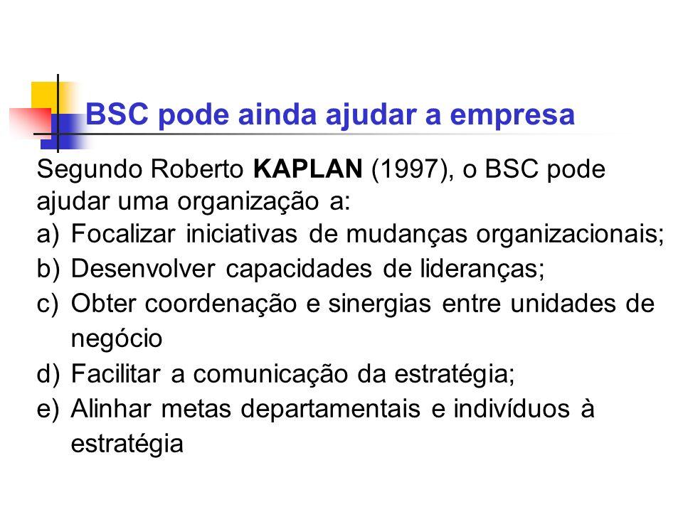 BSC pode ainda ajudar a empresa Segundo Roberto KAPLAN (1997), o BSC pode ajudar uma organização a: a)Focalizar iniciativas de mudanças organizacionai