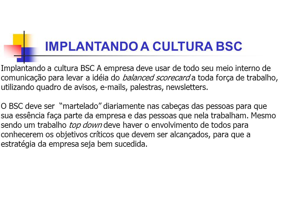 Implantando a cultura BSC A empresa deve usar de todo seu meio interno de comunicação para levar a idéia do balanced scorecard a toda força de trabalh