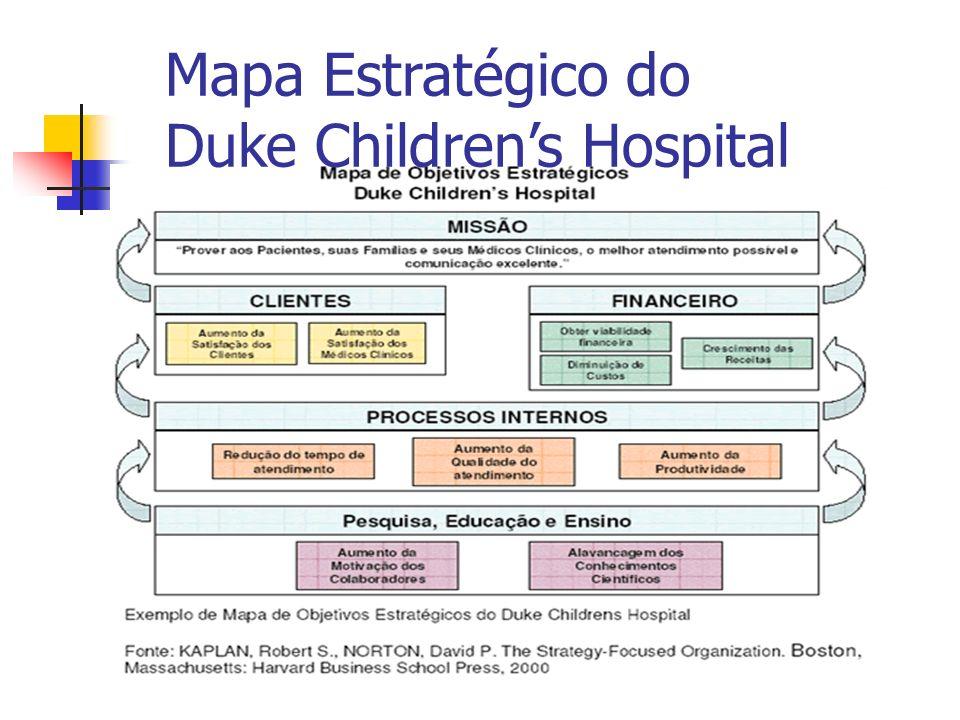 Mapa Estratégico do Duke Childrens Hospital