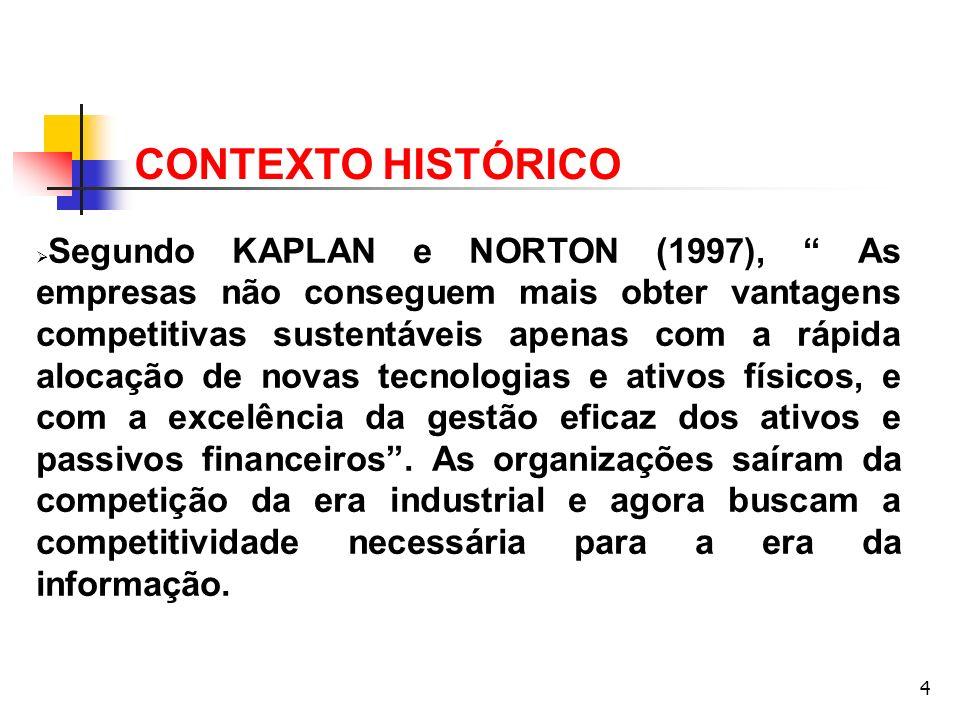 4 ORIGEM DO BSC Segundo KAPLAN e NORTON (1997), As empresas não conseguem mais obter vantagens competitivas sustentáveis apenas com a rápida alocação
