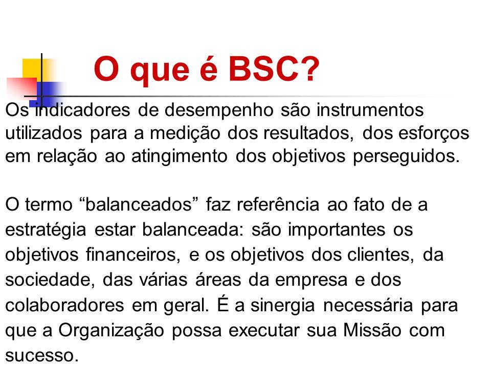 O que é BSC? Os indicadores de desempenho são instrumentos utilizados para a medição dos resultados, dos esforços em relação ao atingimento dos objeti