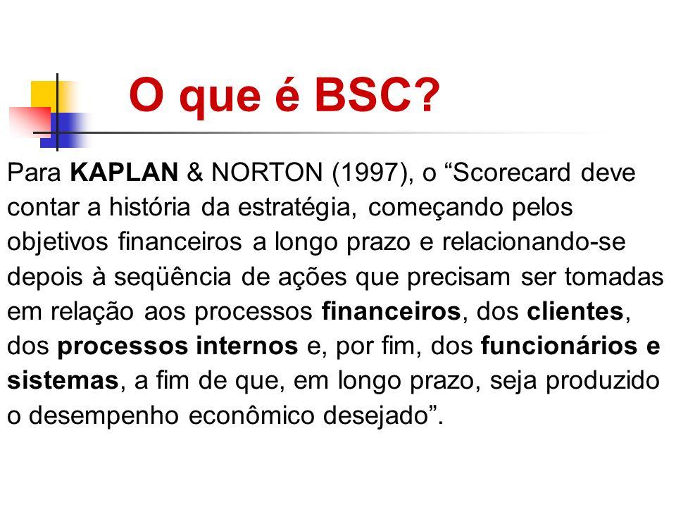 Para KAPLAN & NORTON (1997), o Scorecard deve contar a história da estratégia, começando pelos objetivos financeiros a longo prazo e relacionando-se d