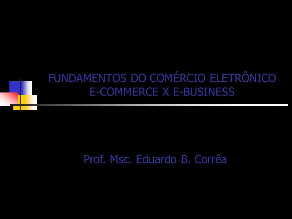 FUNDAMENTOS DO COMÉRCIO ELETRÔNICO E-COMMERCE X E-BUSINESS Prof. Msc. Eduardo B. Corrêa