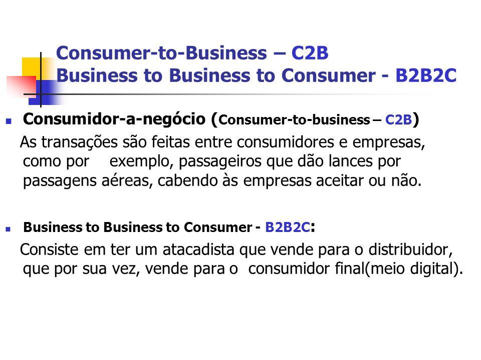 Consumer-to-Business – C2B Business to Business to Consumer - B2B2C Consumidor-a-negócio ( Consumer-to-business – C2B ) As transações são feitas entre
