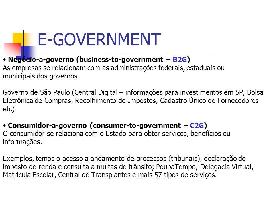 E-GOVERNMENT Negócio-a-governo (business-to-government – B2G) As empresas se relacionam com as administrações federais, estaduais ou municipais dos go