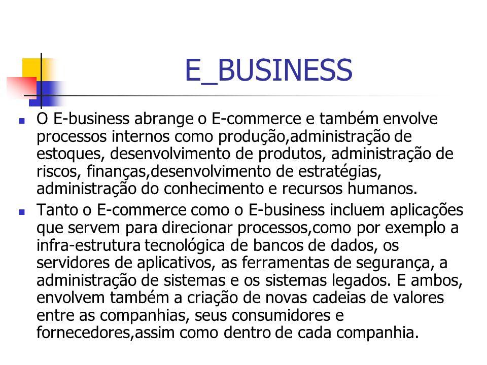 E_BUSINESS O E-business abrange o E-commerce e também envolve processos internos como produção,administração de estoques, desenvolvimento de produtos,