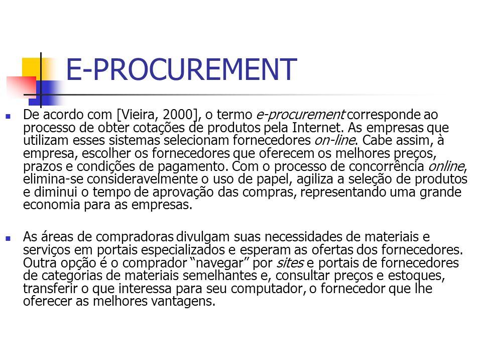 E-PROCUREMENT De acordo com [Vieira, 2000], o termo e-procurement corresponde ao processo de obter cotações de produtos pela Internet. As empresas que