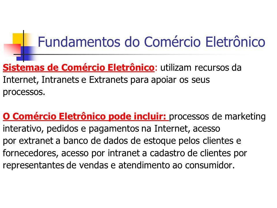 Fundamentos do Comércio Eletrônico Sistemas de Comércio Eletrônico: utilizam recursos da Internet, Intranets e Extranets para apoiar os seus processos