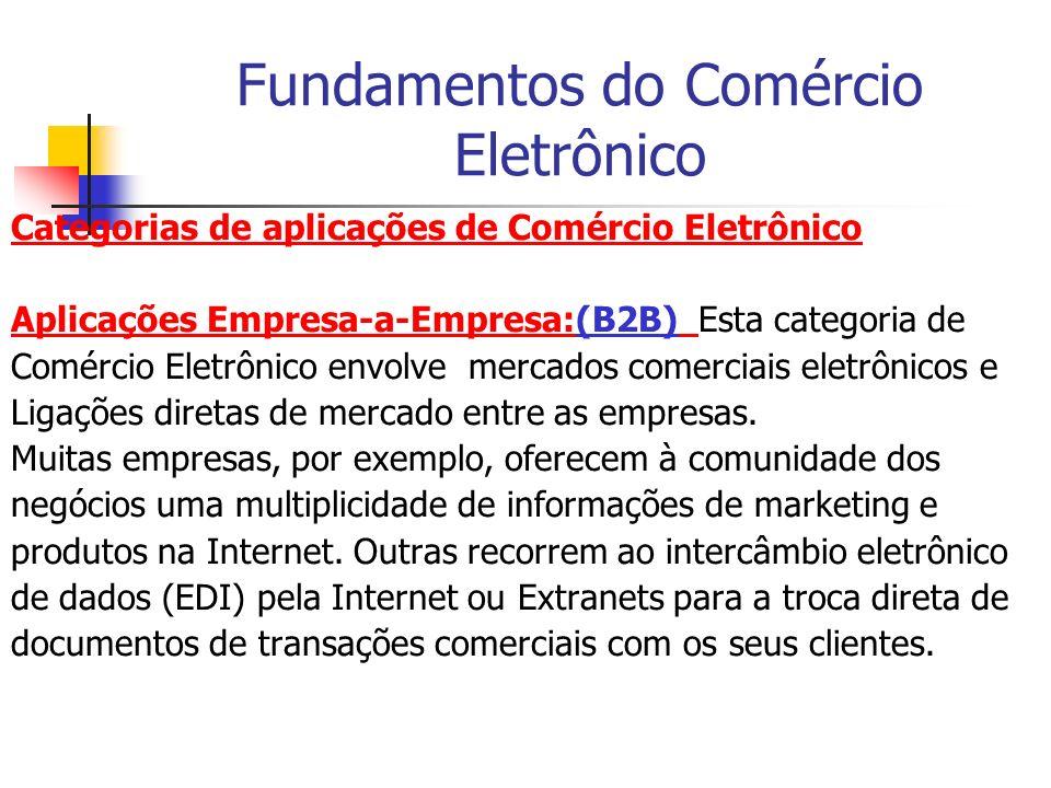 Fundamentos do Comércio Eletrônico Categorias de aplicações de Comércio Eletrônico Aplicações Empresa-a-Empresa:(B2B) Esta categoria de Comércio Eletr